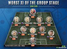Мутко посетовал, что сборной России на Евро-2016 не хватило самоотдачи